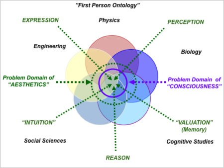 1st-person-ontology1